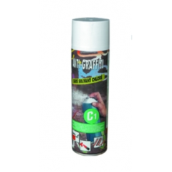 Anti graffiti surface plastique